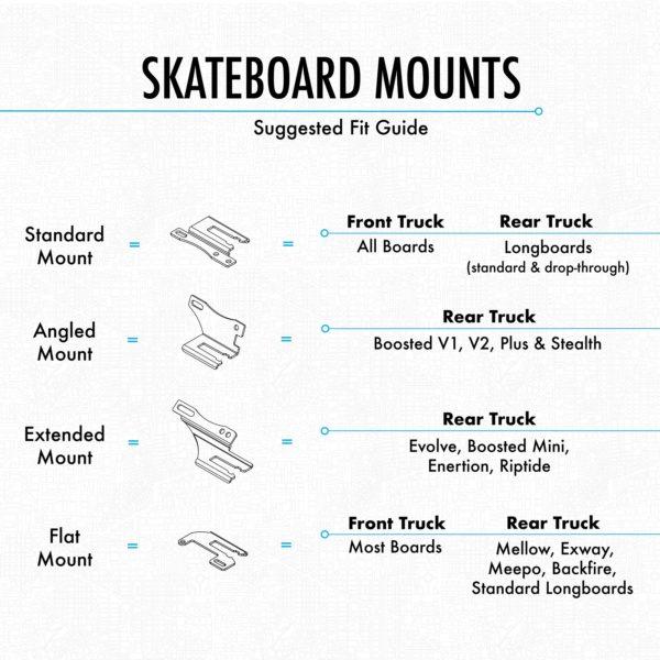 Shredlight Skateboard Mounts Diagram